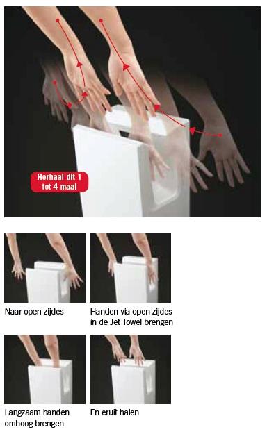 hoe werkt een handendroger
